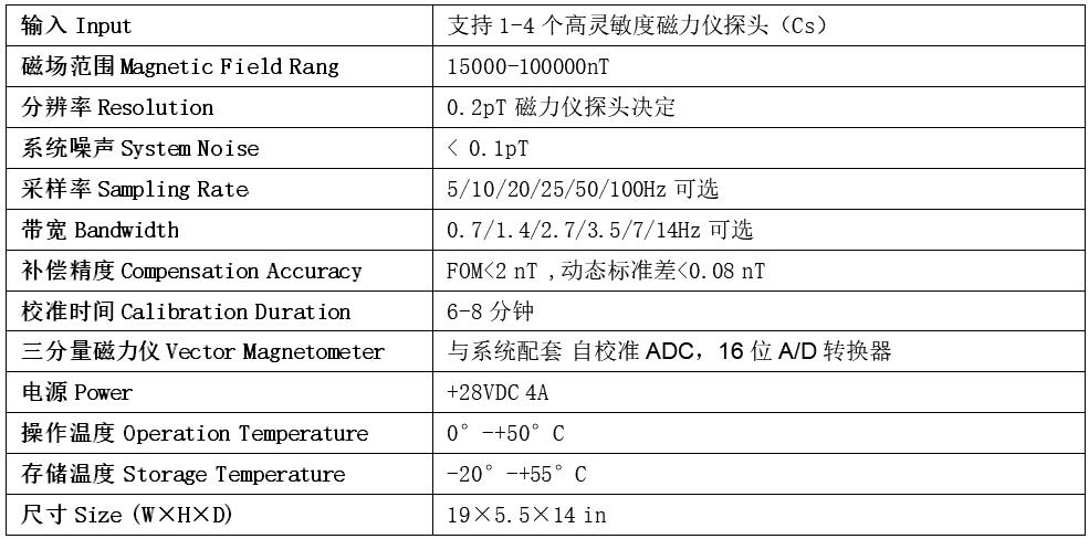 MAS-4航磁數據收錄及補償系統表格.jpg