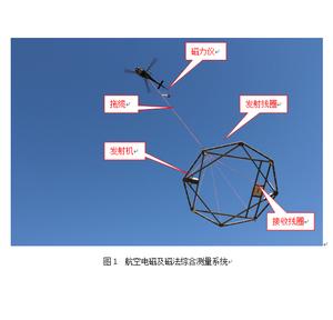 航空电法仪 TS150/300/450型时间域航空电磁及磁法综合測量系统